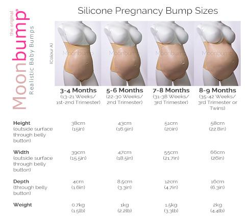 Moonbump Silicone Pregnancy Bump Measurements
